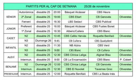Calendari Jornada 25/11/2017
